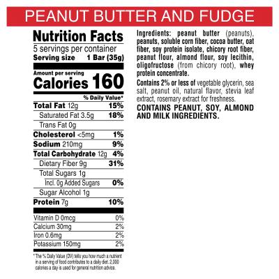 Kellogg's Special K Keto-Friendly Snack Bars Nutrition Label